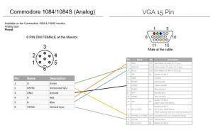 Amiga to VGA Pinout
